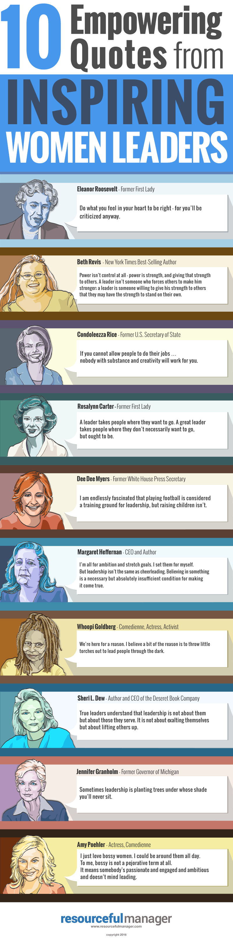 International Women's Day - Inspiring quotes from women leaders